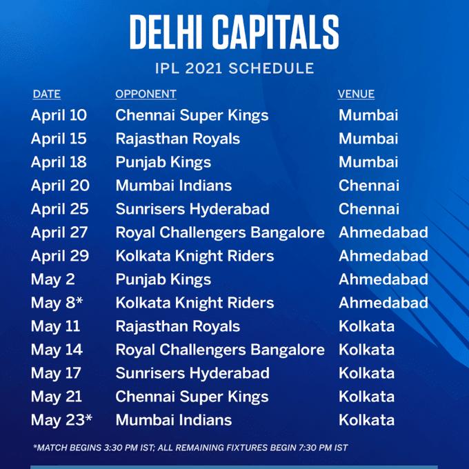 List-of-IPL-2021-Delhi-Capitals-Matches