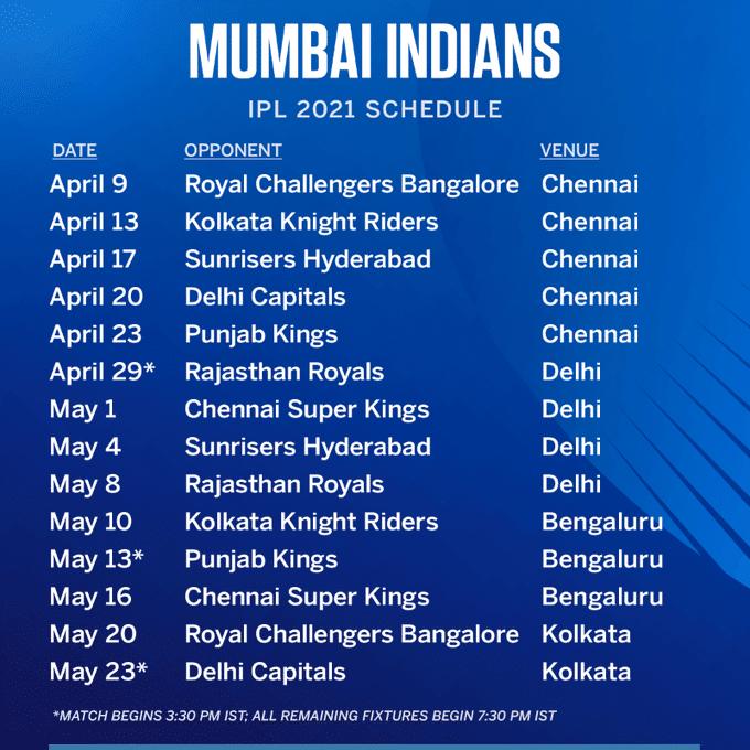 List-of-IPL-2021-Mumbai-Indians-Matches
